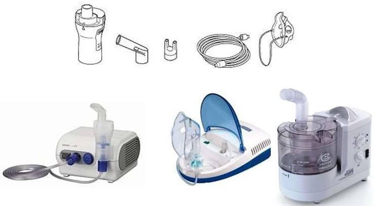 Máy khí dung là thiết bị chuyển dung dịch thuốc