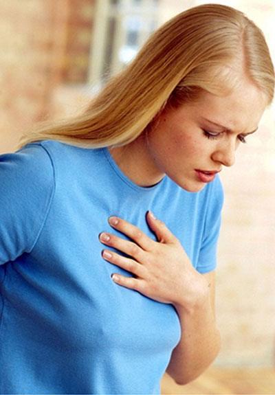 Đau ngực và điều trị đau ngực
