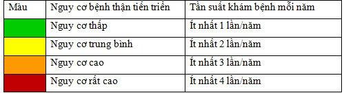 benh-than-man-3