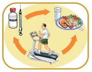 Chế độ ăn và luyện tập cho người đái tháo đường