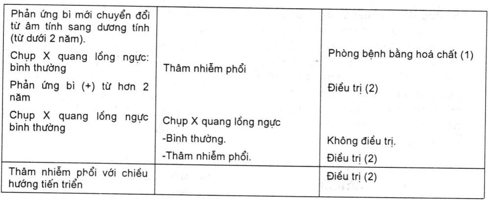 lao-so-nhiem-2