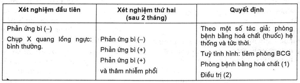 lao-so-nhiem