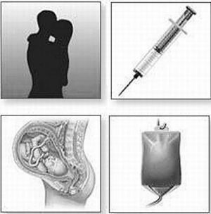 HIV và tiêm chủng Vacxin phòng chống
