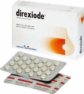 thuốc direxiode