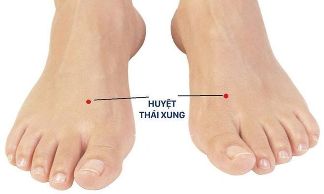 Vị trí huyệt Thái Xung